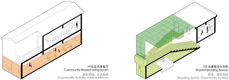 南京东路街道贵州西里弄微更新景观设计|  梓耘斋建筑